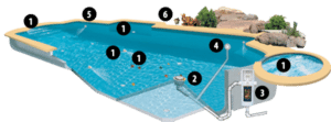 Spa Trends In Floor Cleaning Systems